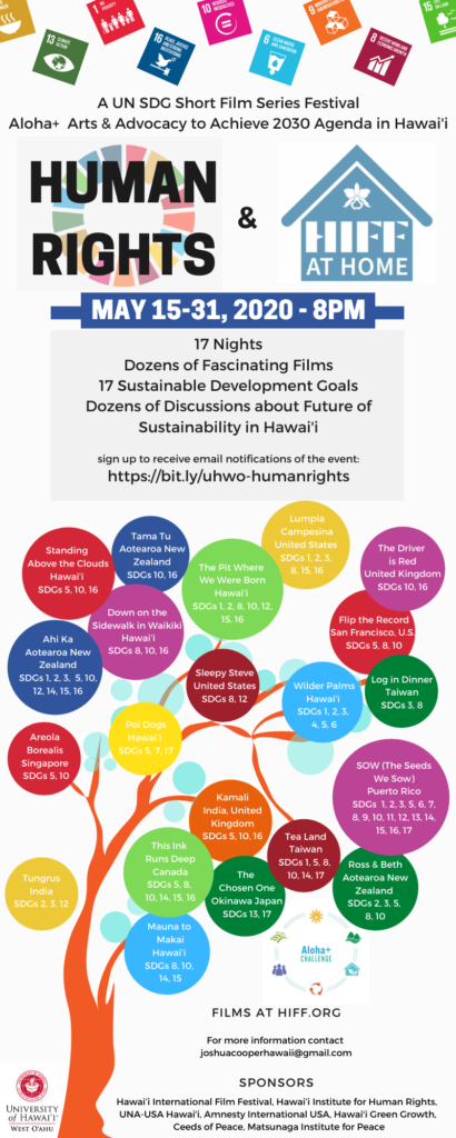 A UN SDG Short Film Series Festival. Aloha+ Arts and Advocacy 2030 Agenda in Hawaii. Human Rights and HIFF At Home May 15 - 31, 2020; 8 PM. 17 nights; dozens of fascinating films; 17 sustainable development goals.
