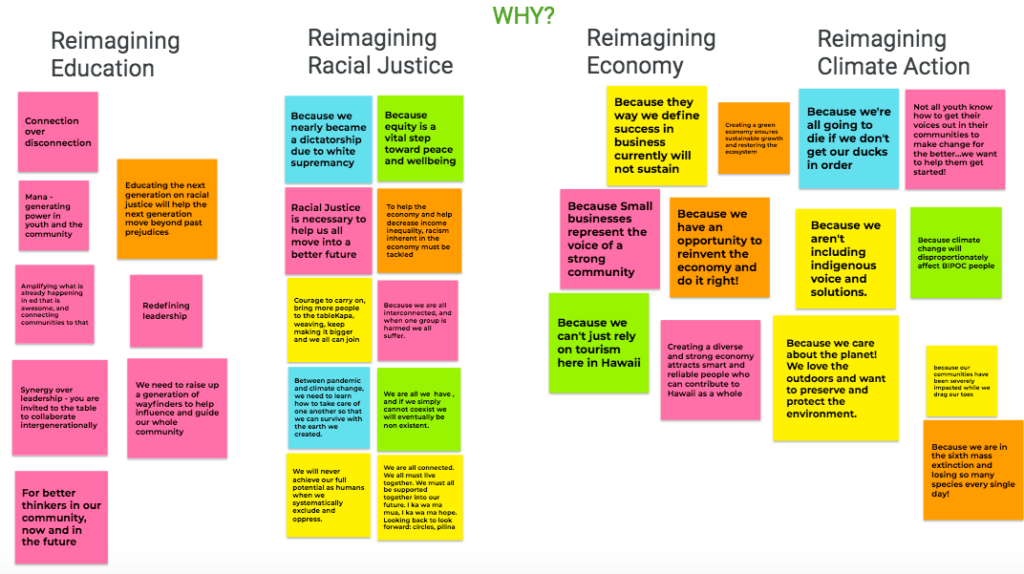 Why? Reimagining education, reimagining racial justice, reimagining economy, and reimagining climate action with brainstorming post it notes under each category